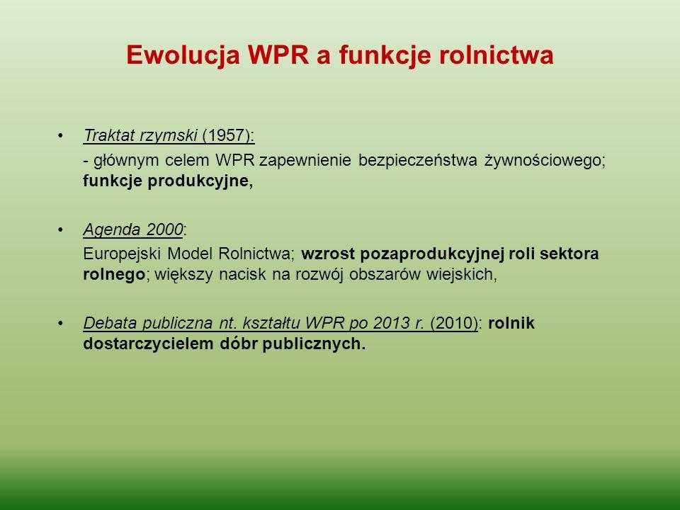 Ewolucja WPR a funkcje rolnictwa Traktat rzymski (1957): - głównym celem WPR zapewnienie bezpieczeństwa żywnościowego; funkcje produkcyjne, Agenda 200