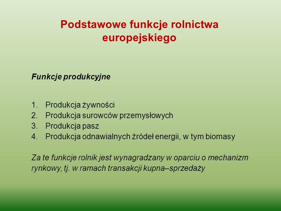 Podstawowe funkcje rolnictwa europejskiego Funkcje produkcyjne 1.Produkcja żywności 2.Produkcja surowców przemysłowych 3.Produkcja pasz 4.Produkcja od