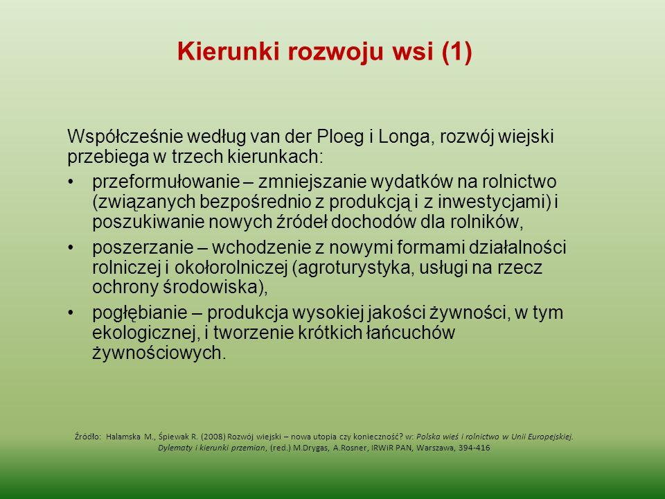 Współcześnie według van der Ploeg i Longa, rozwój wiejski przebiega w trzech kierunkach: przeformułowanie – zmniejszanie wydatków na rolnictwo (związa
