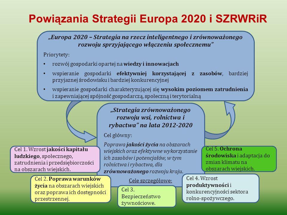 """""""Europa 2020 – Strategia na rzecz inteligentnego i zrównoważonego rozwoju sprzyjającego włączeniu społecznemu"""" Priorytety: rozwój gospodarki opartej n"""