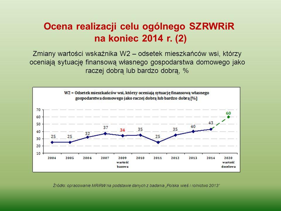 """Ocena realizacji celu ogólnego SZRWRiR na koniec 2014 r. (2) Źródło: opracowanie MRiRW na podstawie danych z badania """"Polska wieś i rolnictwo 2013"""" Zm"""