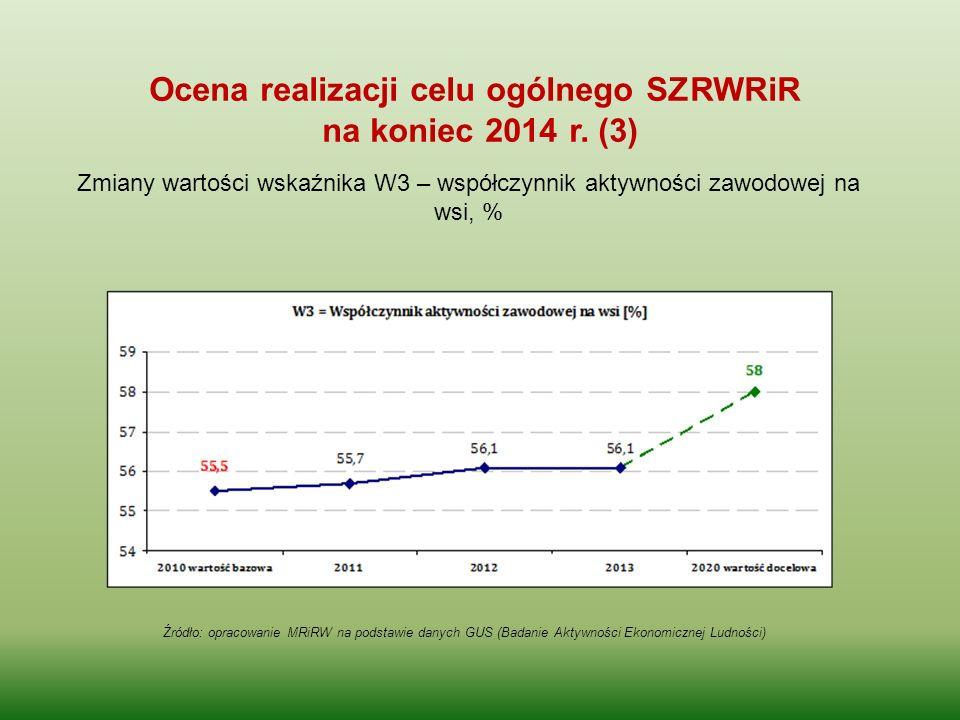 Ocena realizacji celu ogólnego SZRWRiR na koniec 2014 r. (3) Źródło: opracowanie MRiRW na podstawie danych GUS (Badanie Aktywności Ekonomicznej Ludnoś