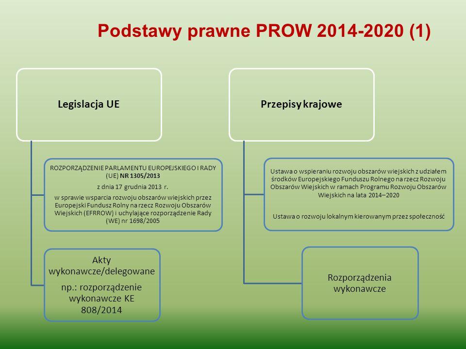 Podstawy prawne PROW 2014-2020 (1) Legislacja UE ROZPORZĄDZENIE PARLAMENTU EUROPEJSKIEGO I RADY (UE) NR 1305/2013 z dnia 17 grudnia 2013 r. w sprawie