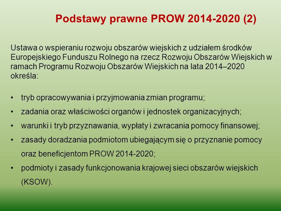 Ustawa o wspieraniu rozwoju obszarów wiejskich z udziałem środków Europejskiego Funduszu Rolnego na rzecz Rozwoju Obszarów Wiejskich w ramach Programu