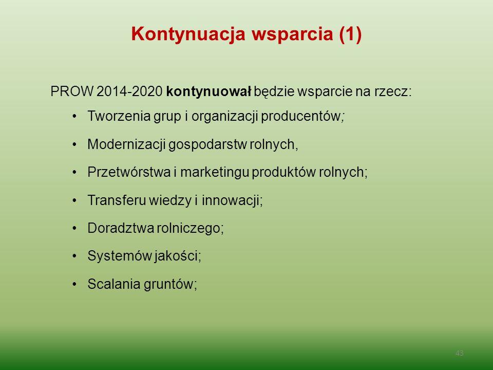 PROW 2014-2020 kontynuował będzie wsparcie na rzecz: Tworzenia grup i organizacji producentów; Modernizacji gospodarstw rolnych, Przetwórstwa i market