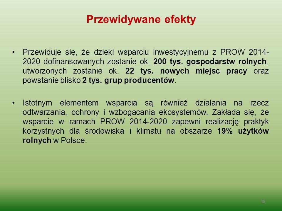 Przewiduje się, że dzięki wsparciu inwestycyjnemu z PROW 2014- 2020 dofinansowanych zostanie ok. 200 tys. gospodarstw rolnych, utworzonych zostanie ok