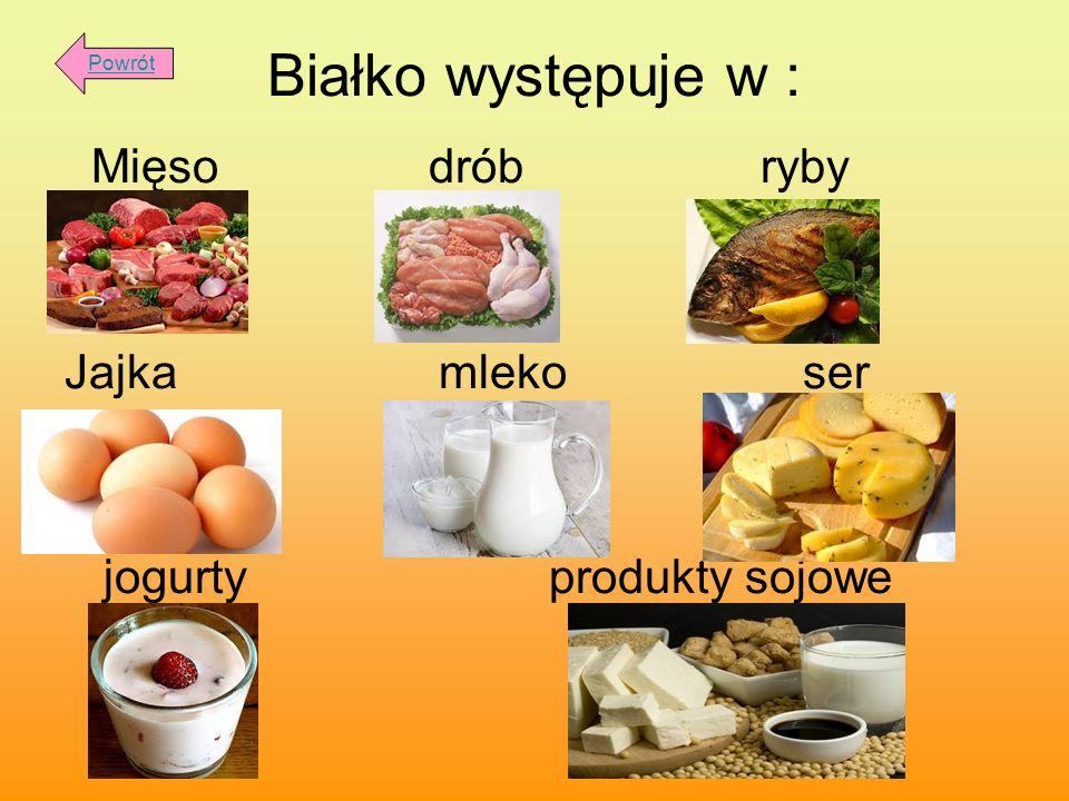 Białko występuje w : Mięso drób ryby Jajka mleko ser jogurty produkty sojowe Powrót