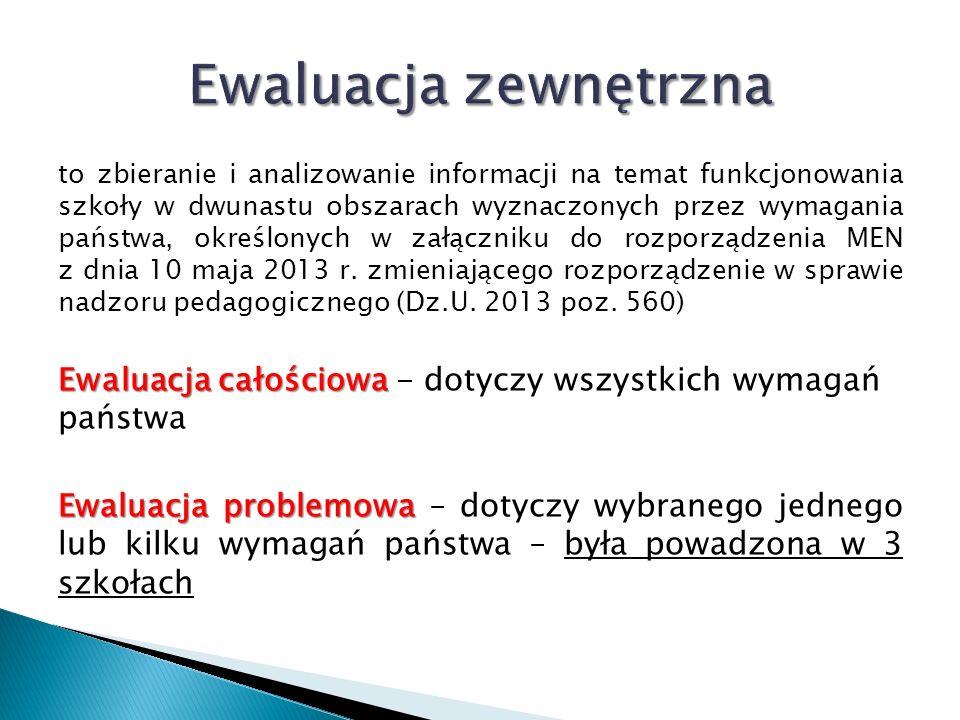 to zbieranie i analizowanie informacji na temat funkcjonowania szkoły w dwunastu obszarach wyznaczonych przez wymagania państwa, określonych w załączniku do rozporządzenia MEN z dnia 10 maja 2013 r.