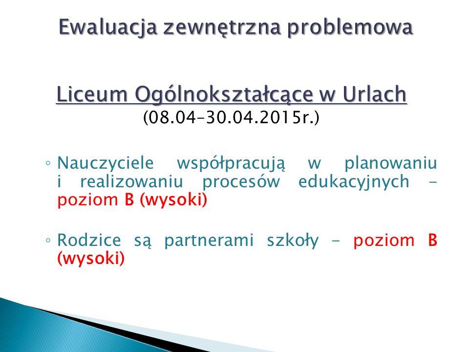 Liceum Ogólnokształcące w Urlach (08.04–30.04.2015r.) ◦ Nauczyciele współpracują w planowaniu i realizowaniu procesów edukacyjnych - poziom B (wysoki) ◦ Rodzice są partnerami szkoły - poziom B (wysoki)