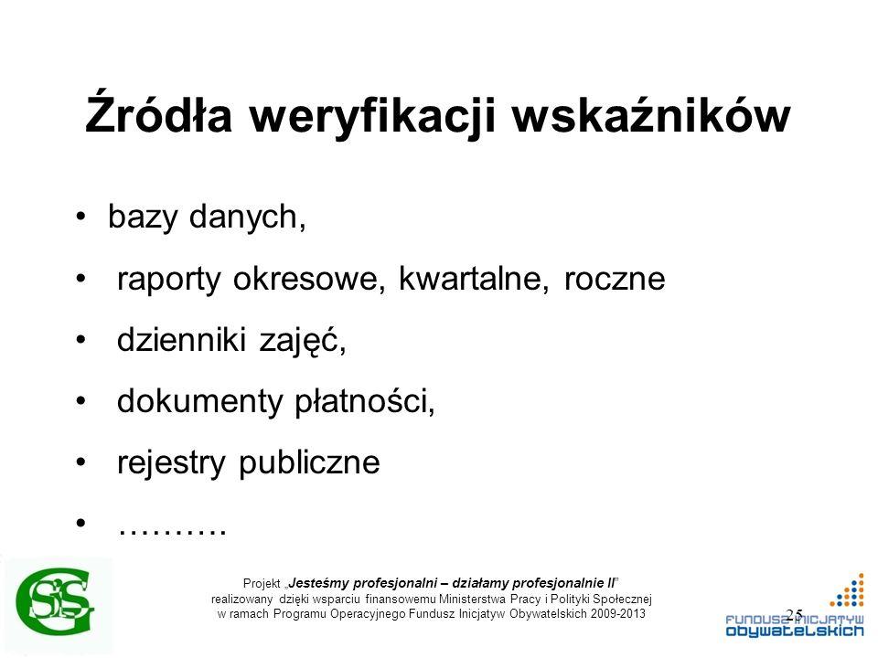 """Projekt """" Jesteśmy profesjonalni – działamy profesjonalnie II realizowany dzięki wsparciu finansowemu Ministerstwa Pracy i Polityki Społecznej w ramach Programu Operacyjnego Fundusz Inicjatyw Obywatelskich 2009-2013 Źródła weryfikacji wskaźników bazy danych, raporty okresowe, kwartalne, roczne dzienniki zajęć, dokumenty płatności, rejestry publiczne ………."""