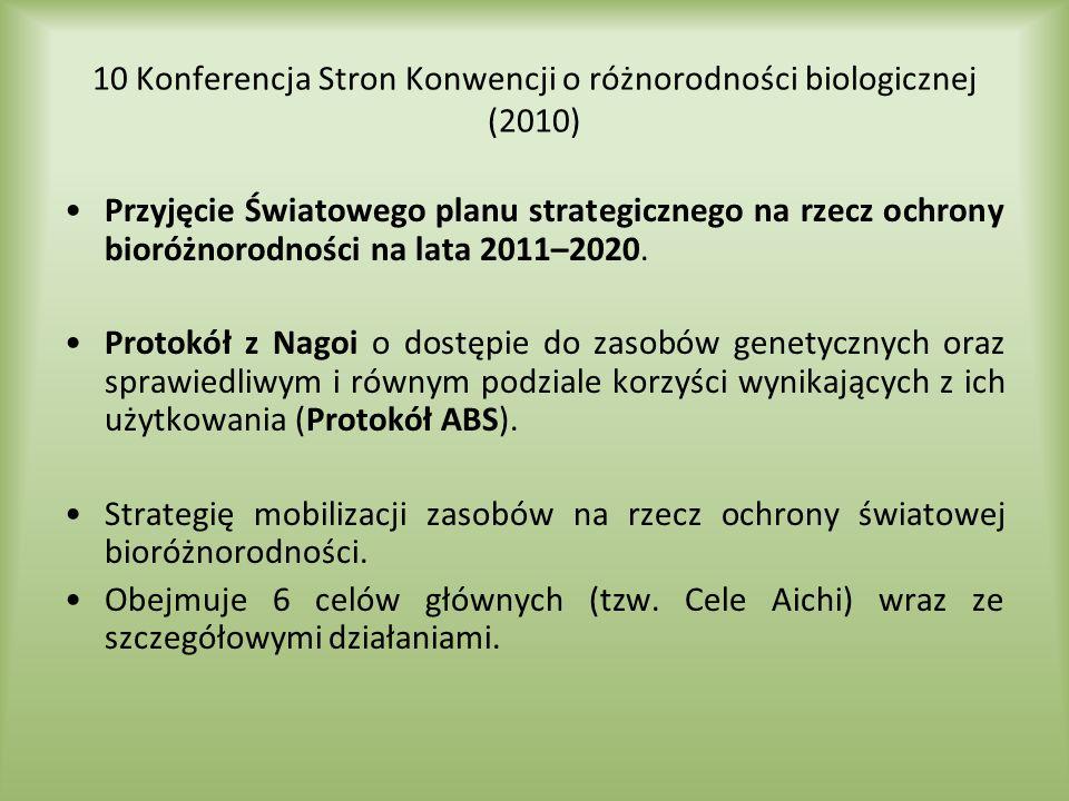 10 Konferencja Stron Konwencji o różnorodności biologicznej (2010) Przyjęcie Światowego planu strategicznego na rzecz ochrony bioróżnorodności na lata
