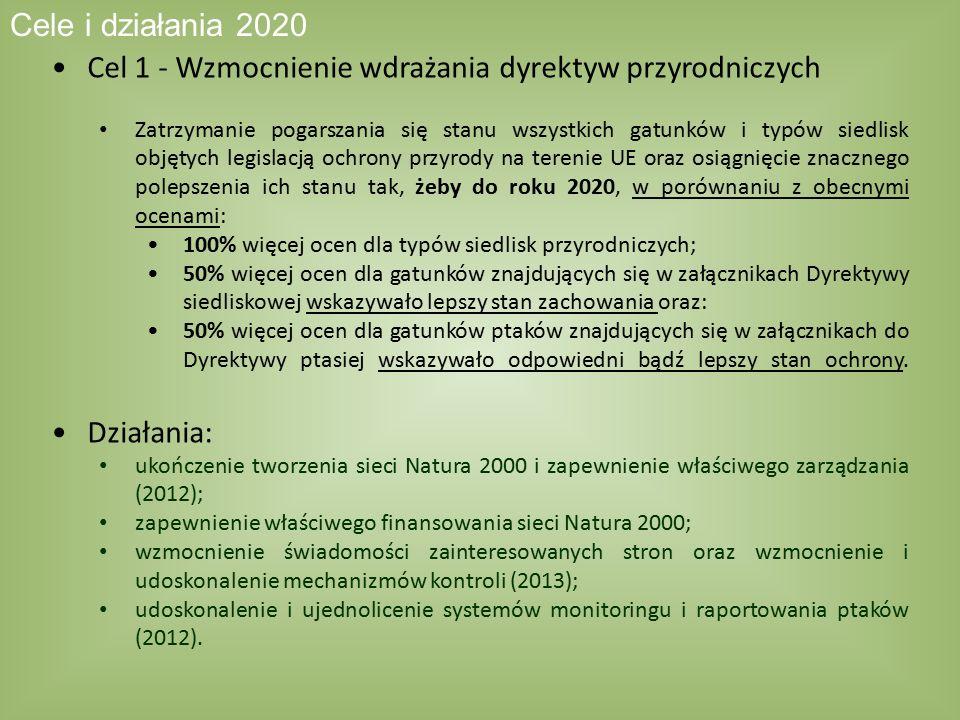 Cel 1 - Wzmocnienie wdrażania dyrektyw przyrodniczych Zatrzymanie pogarszania się stanu wszystkich gatunków i typów siedlisk objętych legislacją ochro