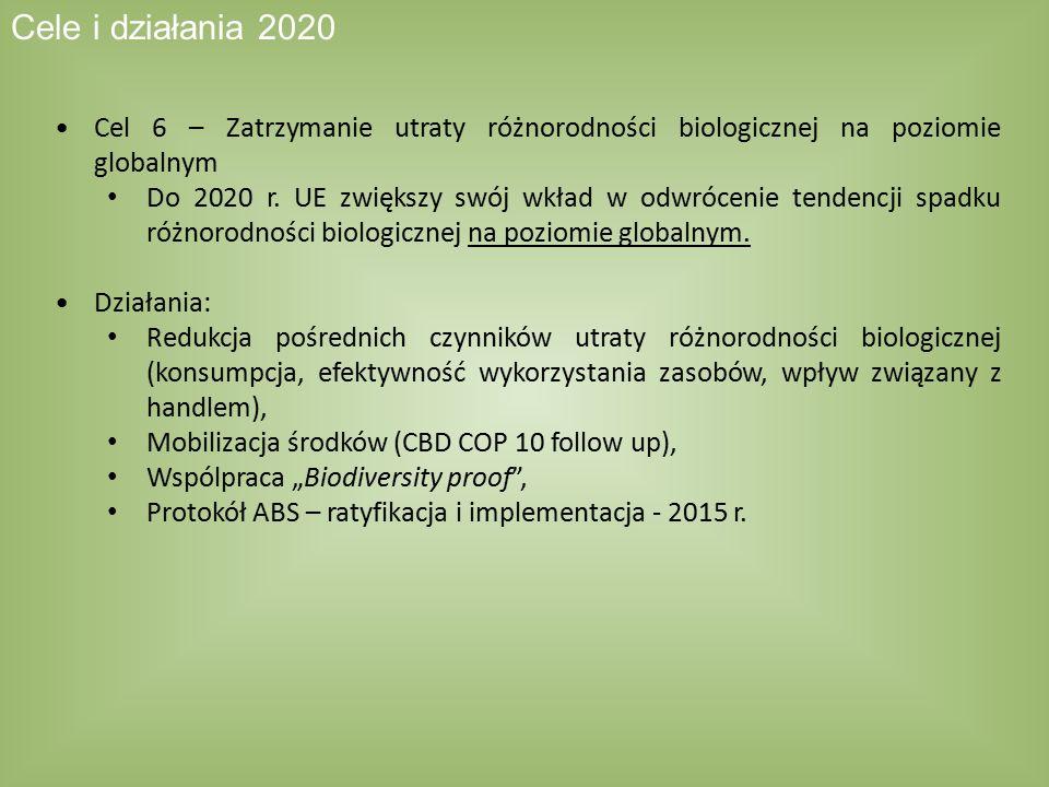 Cel 6 – Zatrzymanie utraty różnorodności biologicznej na poziomie globalnym Do 2020 r. UE zwiększy swój wkład w odwrócenie tendencji spadku różnorodno