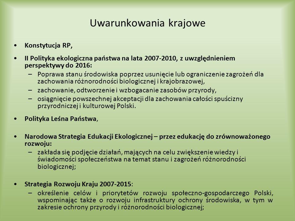 Uwarunkowania krajowe Konstytucja RP, II Polityka ekologiczna państwa na lata 2007-2010, z uwzględnieniem perspektywy do 2016: –Poprawa stanu środowis