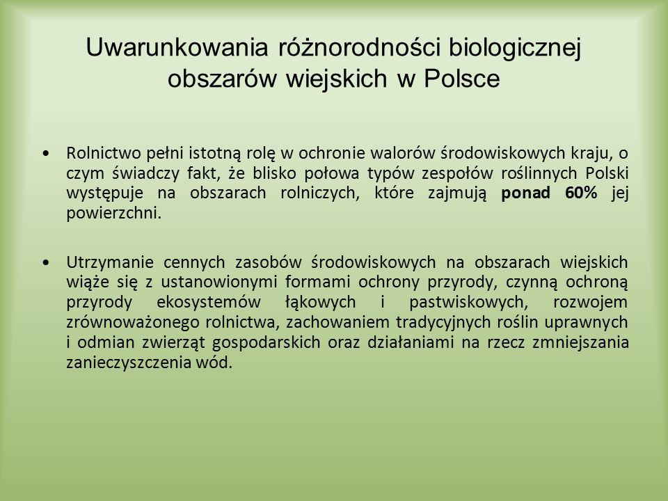 Uwarunkowania różnorodności biologicznej obszarów wiejskich w Polsce Rolnictwo pełni istotną rolę w ochronie walorów środowiskowych kraju, o czym świa