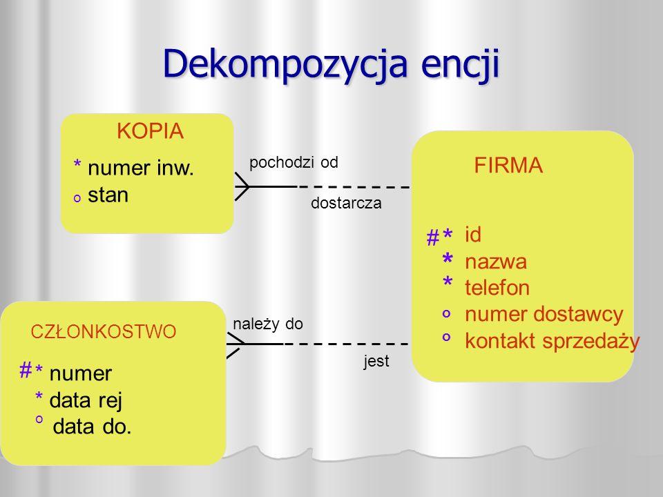 Dekompozycja encji FIRMA id nazwa telefon numer dostawcy kontakt sprzedaży # * o * * o KOPIA pochodzi od dostarcza jest należy do CZŁONKOSTWO * numer * data rej data do.