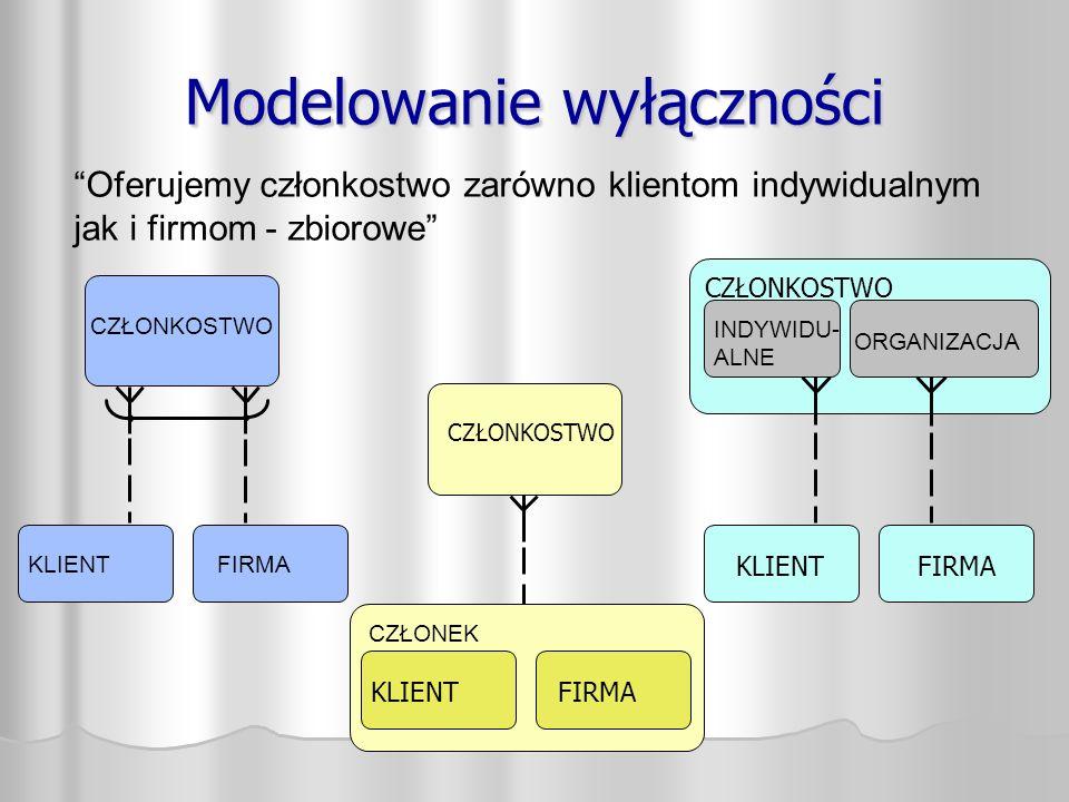 Modelowanie wyłączności Oferujemy członkostwo zarówno klientom indywidualnym jak i firmom - zbiorowe CZŁONKOSTWO KLIENT FIRMA CZŁONKOSTWO KLIENT FIRMA CZŁONKOSTWO KLIENT FIRMA CZŁONEK INDYWIDU- ALNE ORGANIZACJA