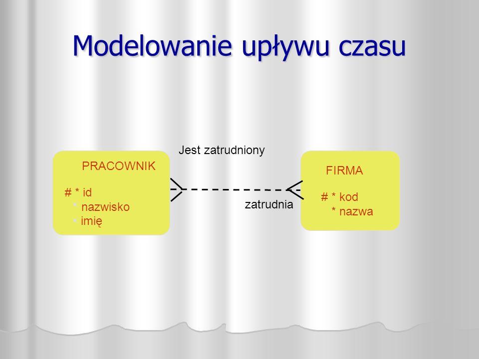 Modelowanie upływu czasu zatrudnia Jest zatrudniony FIRMA # * kod * nazwa # * id nazwisko * * imię PRACOWNIK