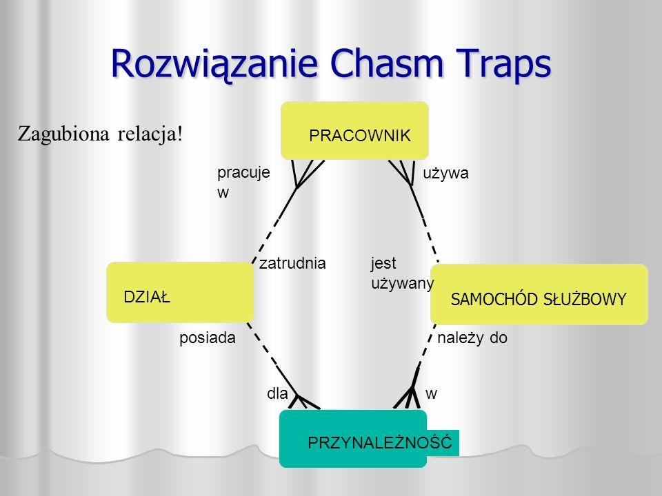 Rozwiązanie Chasm Traps DZIAŁ SAMOCHÓD SŁUŻBOWY PRACOWNIK jest używany używa zatrudnia pracuje w PRZYNALEŻNOŚĆ posiadanależy do dlaw Zagubiona relacja!