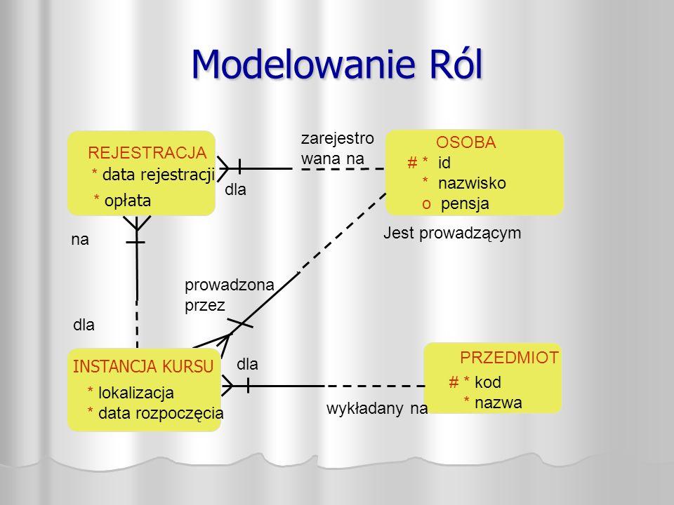 Modelowanie Ról dla zarejestro wana na REJESTRACJA * data rejestracji PRZEDMIOT # * kod * nazwa OSOBA # * id * nazwisko o pensja * opłata prowadzona przez na INSTANCJA KURSU * lokalizacja * data rozpoczęcia dla Jest prowadzącym wykładany na