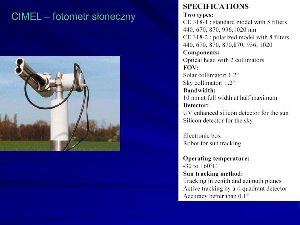 CIMEL – fotometr słoneczny