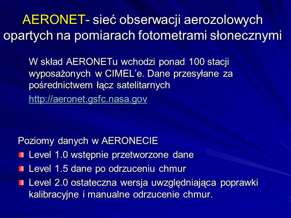 AERONET- sieć obserwacji aerozolowych opartych na pomiarach fotometrami słonecznymi W skład AERONETu wchodzi ponad 100 stacji wyposażonych w CIMEL'e.