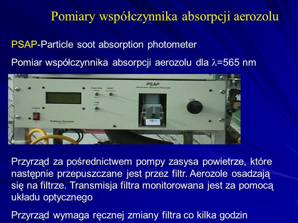 Pomiary współczynnika absorpcji aerozolu PSAP-Particle soot absorption photometer Pomiar współczynnika absorpcji aerozolu dla =565 nm Przyrząd za pośr