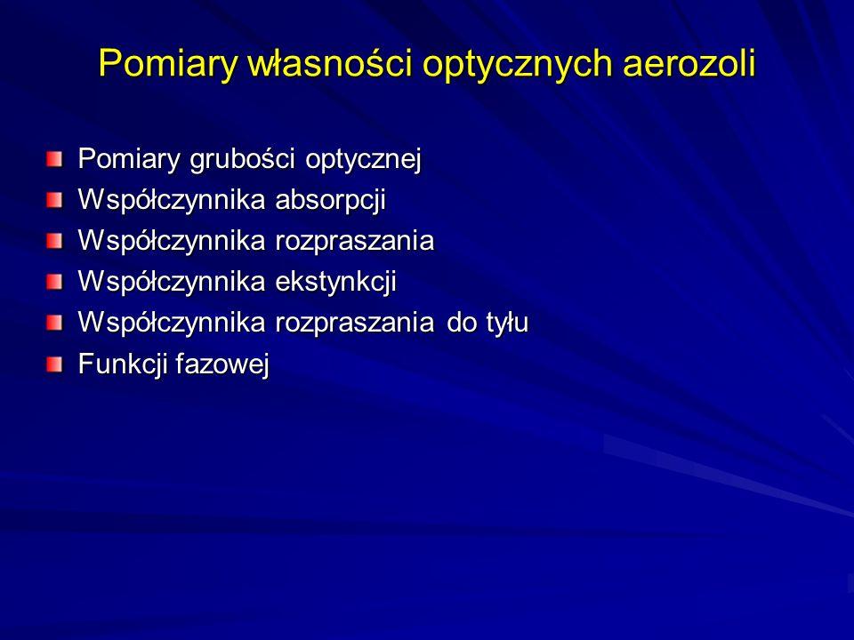 Pomiary własności optycznych aerozoli Pomiary grubości optycznej Współczynnika absorpcji Współczynnika rozpraszania Współczynnika ekstynkcji Współczyn