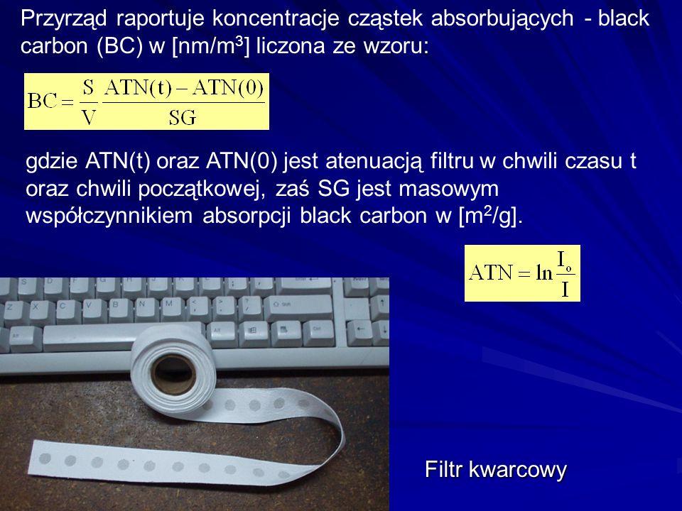 Filtr kwarcowy Przyrząd raportuje koncentracje cząstek absorbujących - black carbon (BC) w [nm/m 3 ] liczona ze wzoru: gdzie ATN(t) oraz ATN(0) jest a