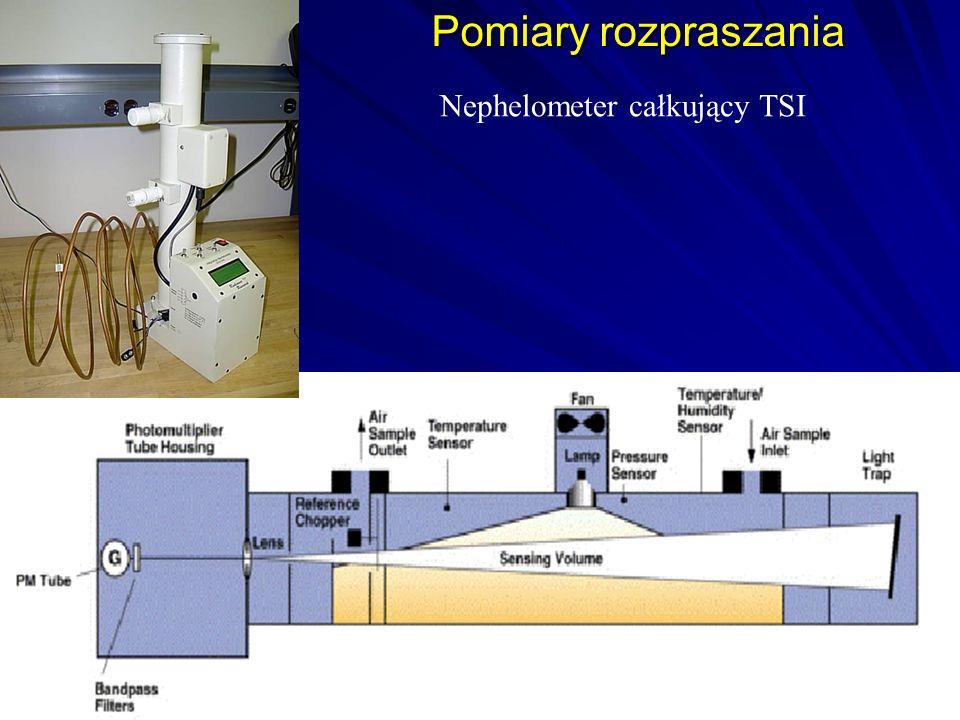 Nephelometer całkujący TSI Pomiary rozpraszania