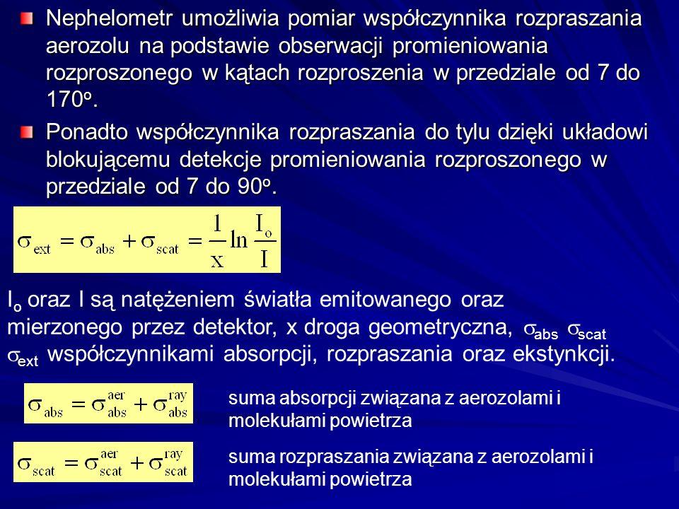 Nephelometr umożliwia pomiar współczynnika rozpraszania aerozolu na podstawie obserwacji promieniowania rozproszonego w kątach rozproszenia w przedzia