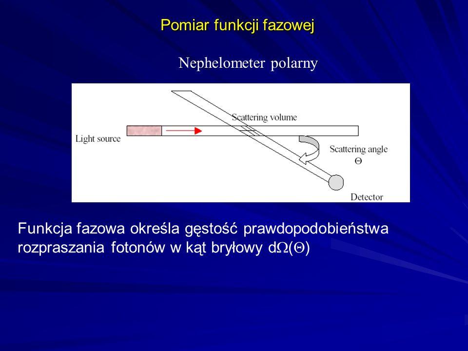 Nephelometer polarny Pomiar funkcji fazowej Funkcja fazowa określa gęstość prawdopodobieństwa rozpraszania fotonów w kąt bryłowy d  (  )