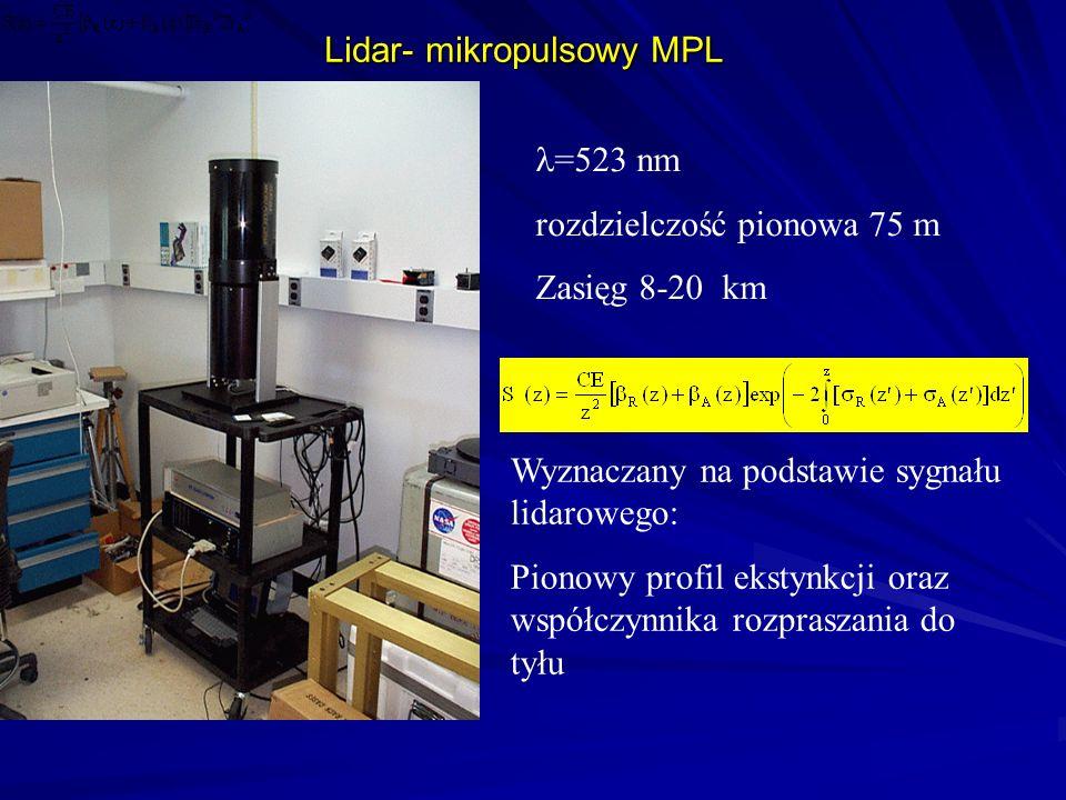 Lidar- mikropulsowy MPL =523 nm rozdzielczość pionowa 75 m Zasięg 8-20 km Wyznaczany na podstawie sygnału lidarowego: Pionowy profil ekstynkcji oraz w