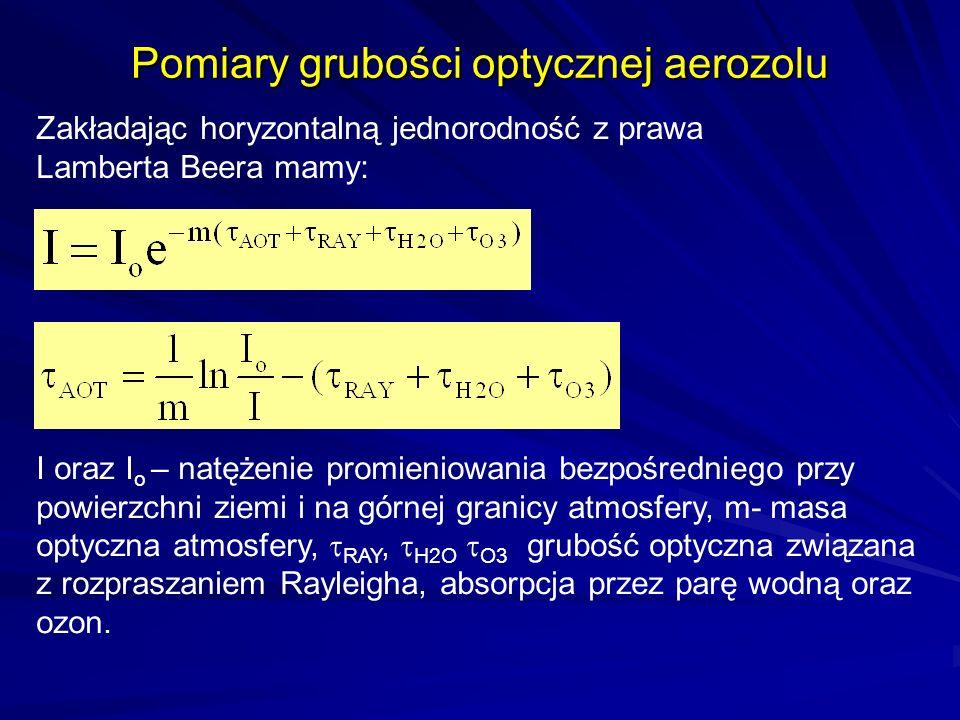Pomiary grubości optycznej aerozolu Zakładając horyzontalną jednorodność z prawa Lamberta Beera mamy: I oraz I o – natężenie promieniowania bezpośredn