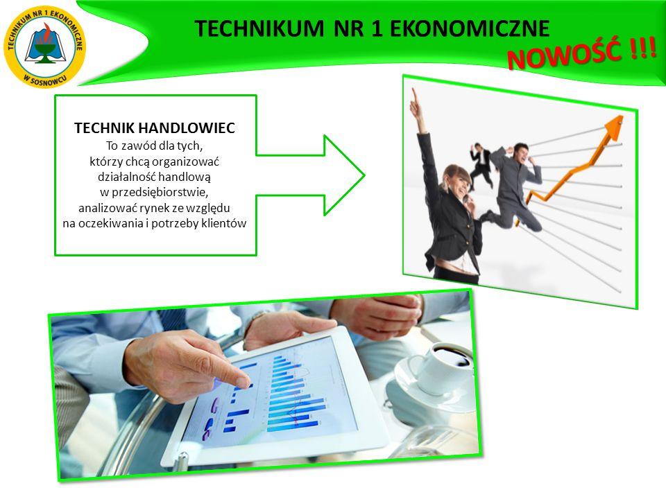TECHNIKUM NR 1 EKONOMICZNE TECHNIK HANDLOWIEC To zawód dla tych, którzy chcą organizować działalność handlową w przedsiębiorstwie, analizować rynek ze względu na oczekiwania i potrzeby klientów NOWOŚĆ !!!
