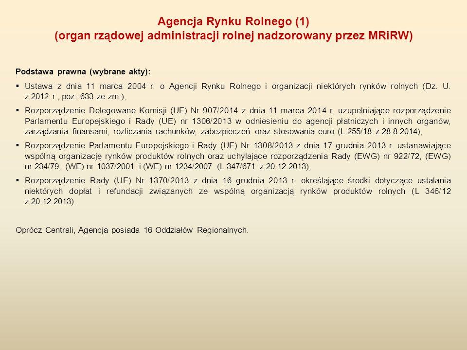 Podstawa prawna (wybrane akty):  Ustawa z dnia 11 marca 2004 r. o Agencji Rynku Rolnego i organizacji niektórych rynków rolnych (Dz. U. z 2012 r., po