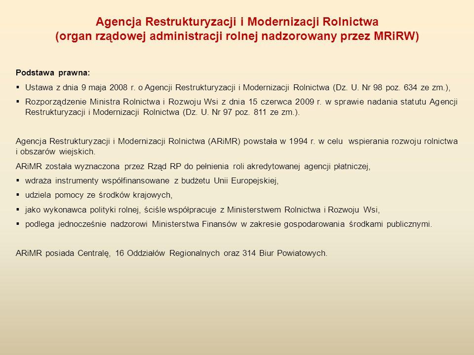 Podstawa prawna:  Ustawa z dnia 9 maja 2008 r. o Agencji Restrukturyzacji i Modernizacji Rolnictwa (Dz. U. Nr 98 poz. 634 ze zm.),  Rozporządzenie M