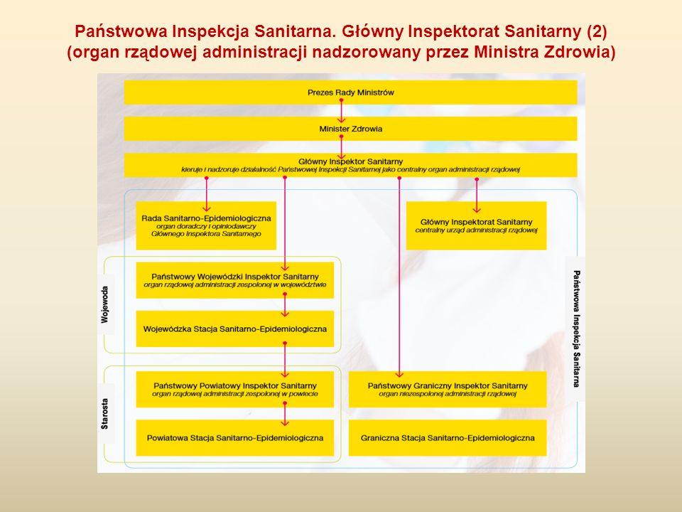 Państwowa Inspekcja Sanitarna. Główny Inspektorat Sanitarny (2) (organ rządowej administracji nadzorowany przez Ministra Zdrowia)
