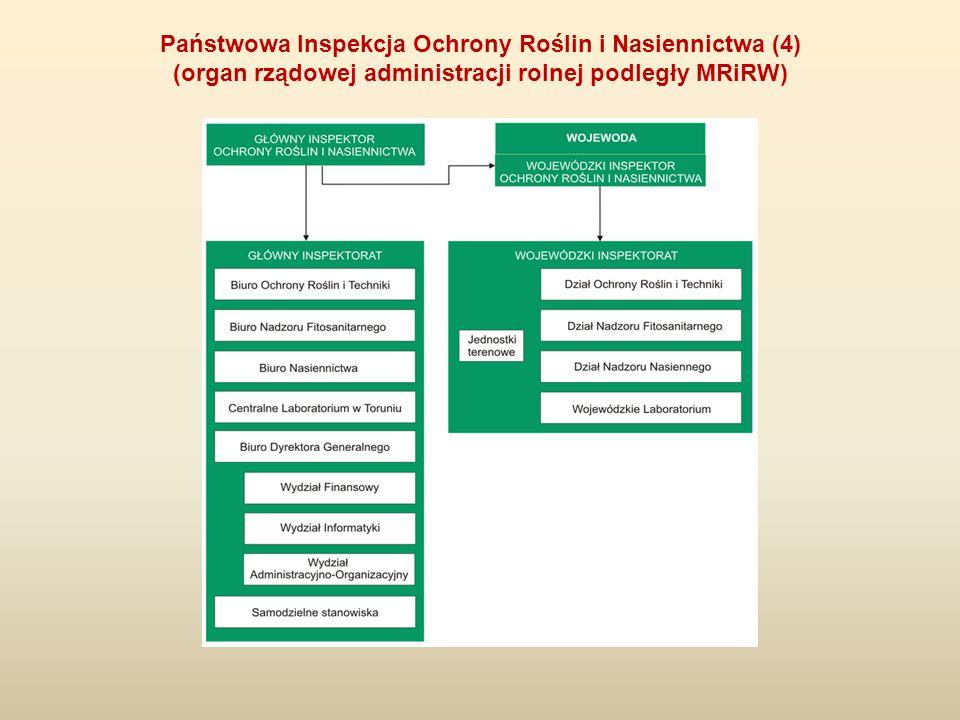 Państwowa Inspekcja Ochrony Roślin i Nasiennictwa (4) (organ rządowej administracji rolnej podległy MRiRW)