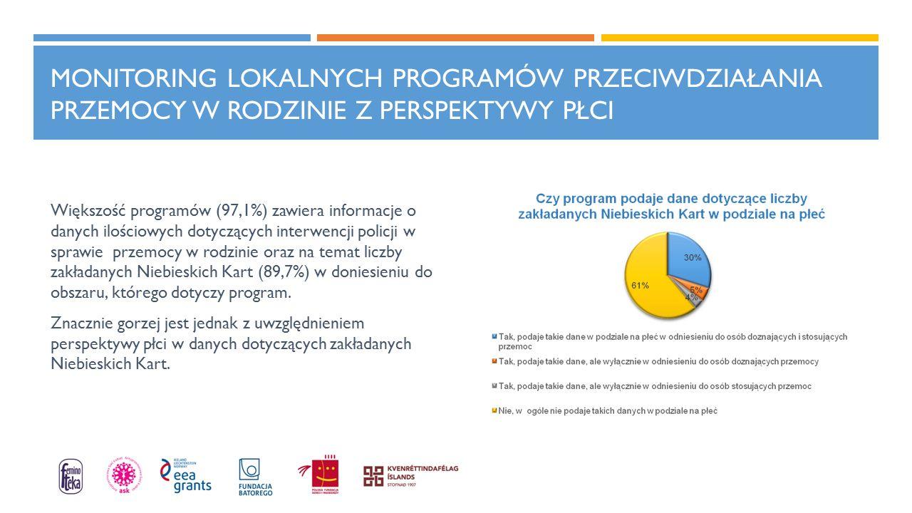 MONITORING LOKALNYCH PROGRAMÓW PRZECIWDZIAŁANIA PRZEMOCY W RODZINIE Z PERSPEKTYWY PŁCI Większość programów (97,1%) zawiera informacje o danych ilościo