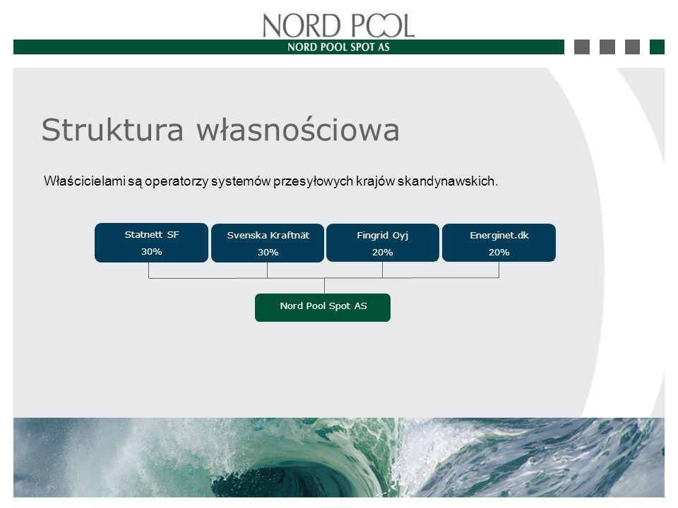 Struktura własnościowa Właścicielami są operatorzy systemów przesyłowych krajów skandynawskich.