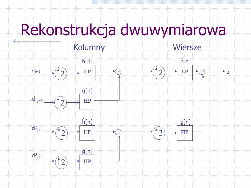 Rekonstrukcja dwuwymiarowa ĝ[n] ĥ[n] HP 2 LP 2 + 2 HP 2 LP 2 HP 2 + + ĝ[n] ajaj a j+1 d 1 j+1 d 2 j+1 d 3 j+1 Kolumny Wiersze