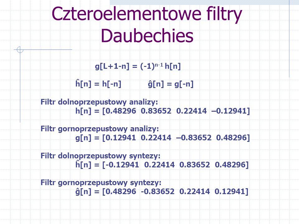 Czteroelementowe filtry Daubechies g[L+1-n] = (-1) n-1 h[n] ĥ[n] = h[-n] ĝ[n] = g[-n] Filtr dolnoprzepustowy analizy: h[n] = [0.48296 0.83652 0.22414 –0.12941] Filtr gornoprzepustowy analizy: g[n] = [0.12941 0.22414 –0.83652 0.48296] Filtr dolnoprzepustowy syntezy: ĥ[n] = [-0.12941 0.22414 0.83652 0.48296] Filtr gornoprzepustowy syntezy: ĝ[n] = [0.48296 -0.83652 0.22414 0.12941]