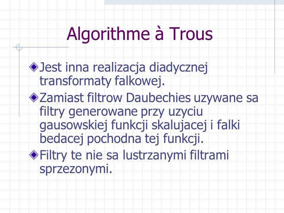Algorithme à Trous Jest inna realizacja diadycznej transformaty falkowej.