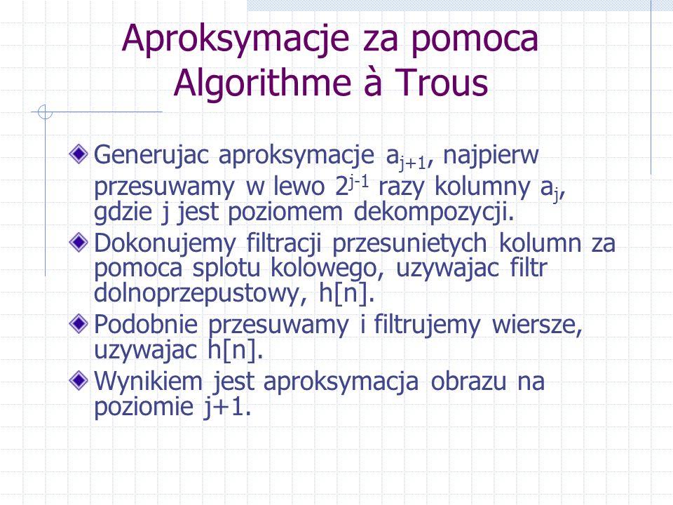 Aproksymacje za pomoca Algorithme à Trous Generujac aproksymacje a j+1, najpierw przesuwamy w lewo 2 j-1 razy kolumny a j, gdzie j jest poziomem dekompozycji.