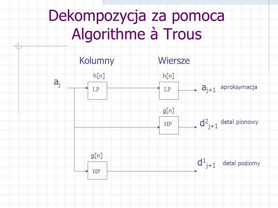 Dekompozycja za pomoca Algorithme à Trous HP LP h[n] g[n] HP g[n] a j+1 d 1 j+1 d 2 j+1 Kolumny ajaj Wiersze aproksymacja detal pionowy detal poziomy