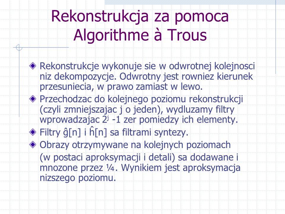 Rekonstrukcja za pomoca Algorithme à Trous Rekonstrukcje wykonuje sie w odwrotnej kolejnosci niz dekompozycje.