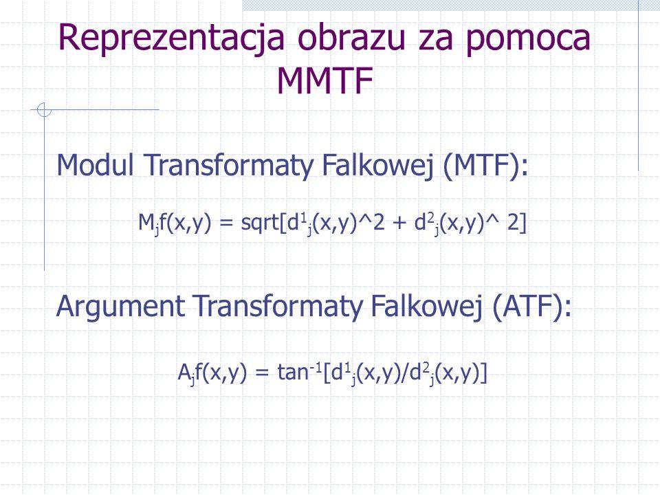 Reprezentacja obrazu za pomoca MMTF Modul Transformaty Falkowej (MTF): M j f(x,y) = sqrt[d 1 j (x,y)^2 + d 2 j (x,y)^ 2] Argument Transformaty Falkowej (ATF): A j f(x,y) = tan -1 [d 1 j (x,y)/d 2 j (x,y)]