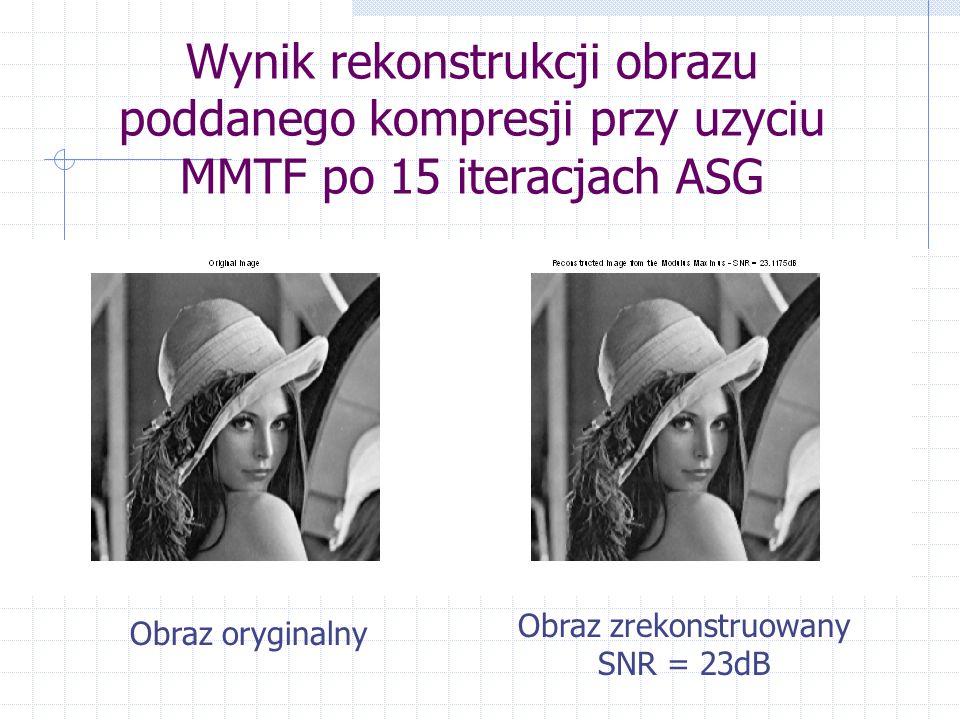 Wynik rekonstrukcji obrazu poddanego kompresji przy uzyciu MMTF po 15 iteracjach ASG Obraz oryginalny Obraz zrekonstruowany SNR = 23dB