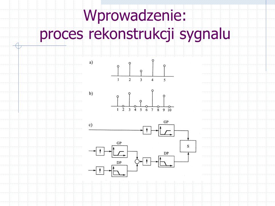 Wprowadzenie: proces rekonstrukcji sygnalu